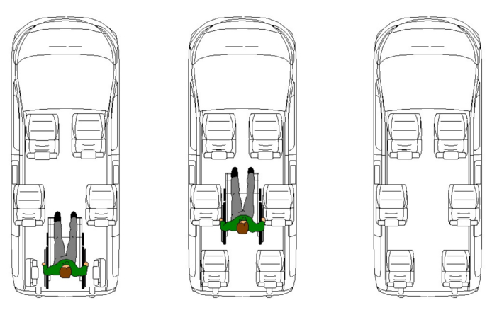 traveller seating positions